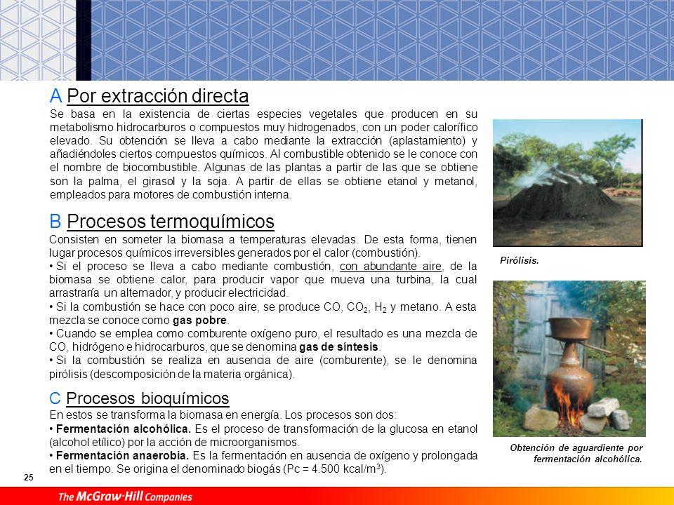 24 6.4. Biomasa Esquema de los procesos de transformación de la biomasa. Se denomina biomasa al conjunto de materia orgánica renovable (no fósil) de p