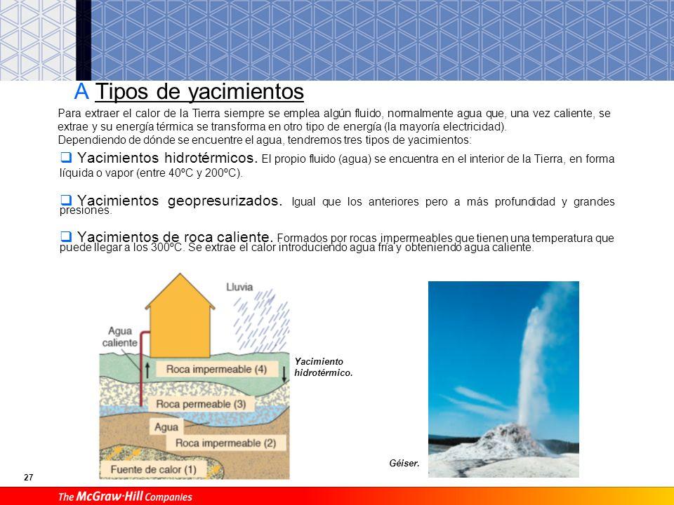 26 6.5. Energía geotérmica Proceso de obtención de energía geotérmica. Se sabe que el núcleo de la Tierra tiene una temperatura que puede llegar hasta