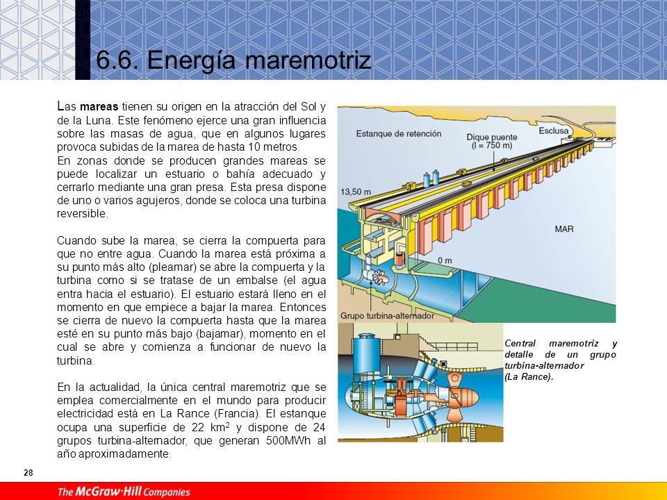 27 A Tipos de yacimientos Yacimientos hidrotérmicos. El propio fluido (agua) se encuentra en el interior de la Tierra, en forma líquida o vapor (entre