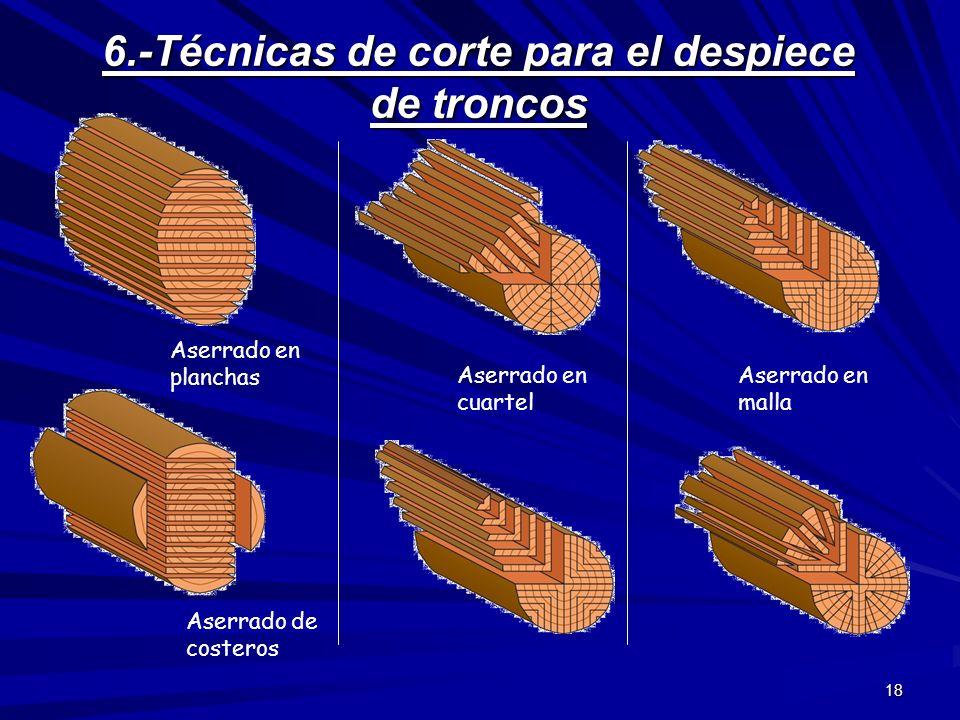 18 6.-Técnicas de corte para el despiece de troncos Aserrado en planchas Aserrado de costeros Aserrado en cuartel Aserrado en malla