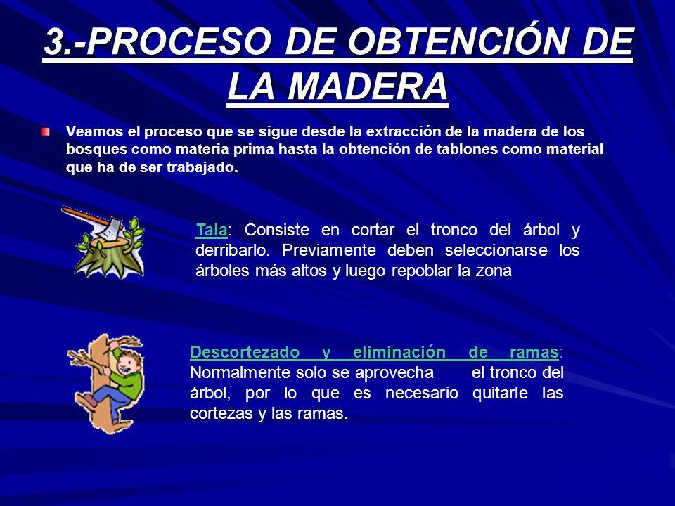 17 Cantonera Redondo Listón Cuadradillo Tabla machihembrada Tabla Tablón 5.-FORMAS COMERCIALES