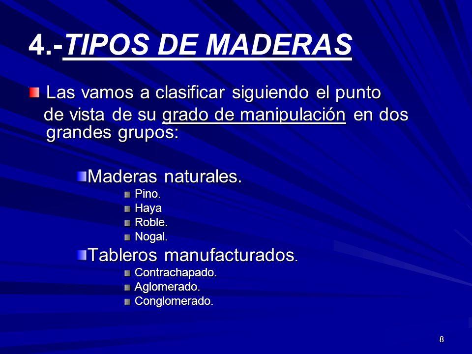 8 4.-TIPOS DE MADERAS Las vamos a clasificar siguiendo el punto de vista de su grado de manipulación en dos grandes grupos: de vista de su grado de ma