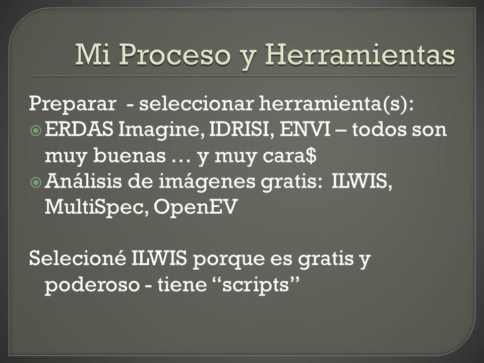 Preparar - seleccionar herramienta(s): ERDAS Imagine, IDRISI, ENVI – todos son muy buenas … y muy cara$ Análisis de imágenes gratis: ILWIS, MultiSpec,