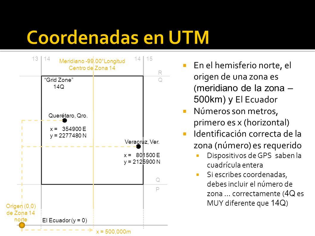 Grid Zone 14Q R P 1315 Q Q 14 Meridiano -99.00°Longitud Centro de Zona 14 El Ecuador (y = 0) Veracruz, Ver. x = 801500 E y = 2125900 N Querétaro, Qro.
