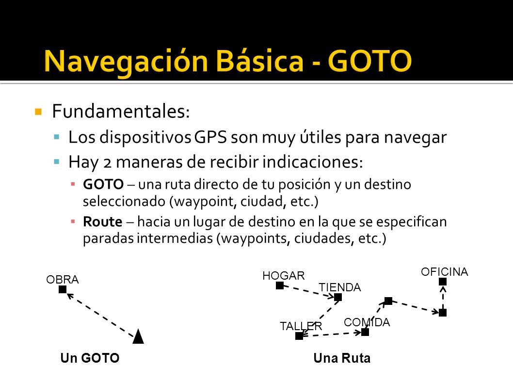 Fundamentales: Los dispositivos GPS son muy útiles para navegar Hay 2 maneras de recibir indicaciones: GOTO – una ruta directo de tu posición y un destino seleccionado (waypoint, ciudad, etc.) Route – hacia un lugar de destino en la que se especifican paradas intermedias (waypoints, ciudades, etc.) OBRA Un GOTOUna Ruta HOGAR TIENDA TALLER COMIDA OFICINA