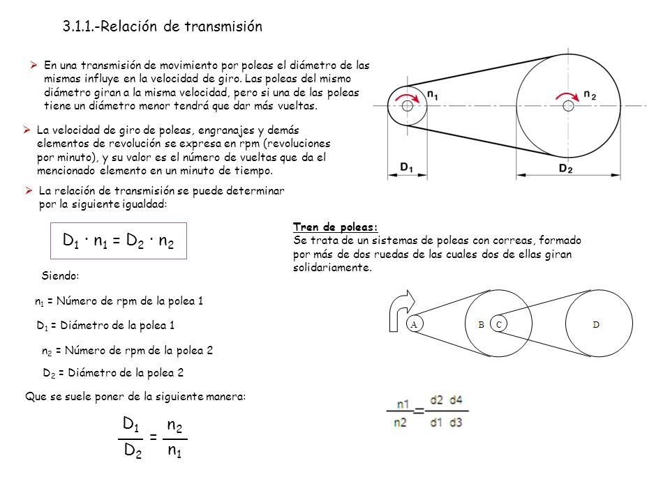 Unidad 4. Transmisión y transformación de movimiento D1D1 D2D2 = n2n2 n1n1 3.1.1.-Relación de transmisión En una transmisión de movimiento por poleas