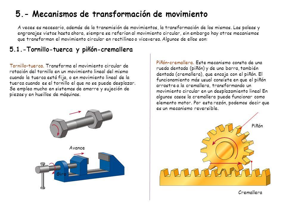 Unidad 4. Transmisión y transformación de movimiento 5.1.-Tornillo-tuerca y piñón-cremallera Tornillo-tuerca. Transforma el movimiento circular de rot