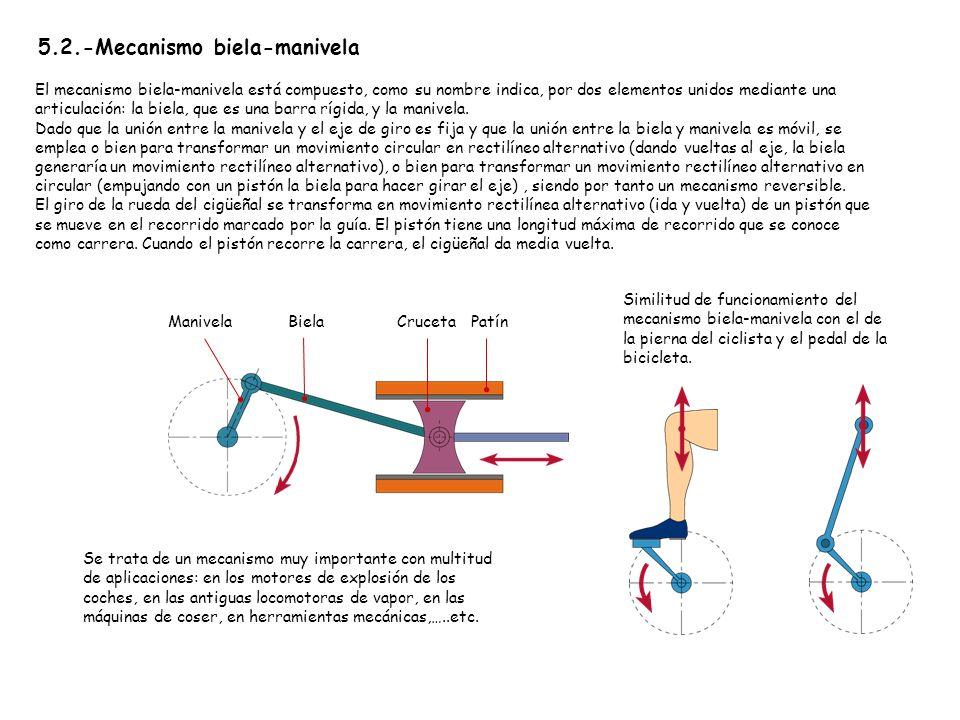 Unidad 4. Transmisión y transformación de movimiento 5.2.-Mecanismo biela-manivela El mecanismo biela-manivela está compuesto, como su nombre indica,