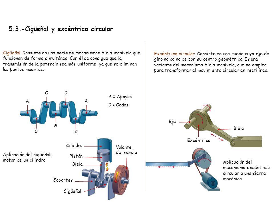 Unidad 4. Transmisión y transformación de movimiento 5.3.-Cigüeñal y excéntrica circular Cigüeñal. Consiste en una serie de mecanismos biela-manivela