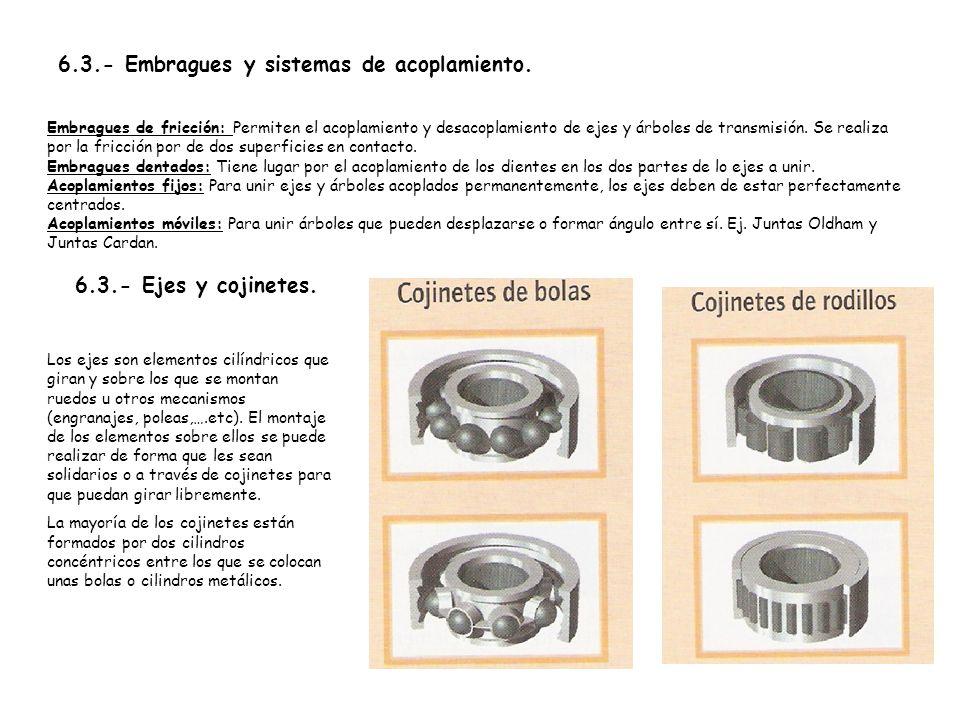 Unidad 4. Transmisión y transformación de movimiento 6.3.- Embragues y sistemas de acoplamiento. Embragues de fricción: Permiten el acoplamiento y des