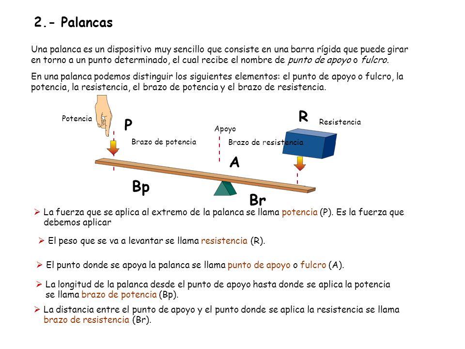Unidad 4. Transmisión y transformación de movimiento 2.- Palancas Una palanca es un dispositivo muy sencillo que consiste en una barra rígida que pued