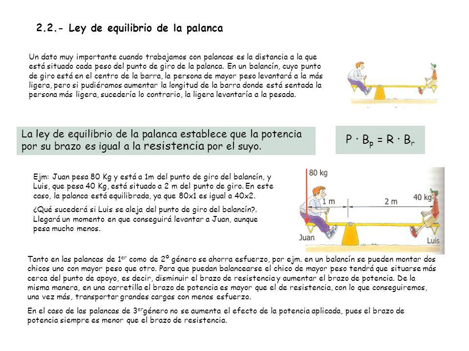 Unidad 4. Transmisión y transformación de movimiento 2.2.- Ley de equilibrio de la palanca La ley de equilibrio de la palanca establece que la potenci