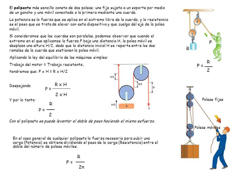 Unidad 4. Transmisión y transformación de movimiento 2 En el caso general de cualquier polipasto la fuerza necesaria para subir una carga (Potencia) s
