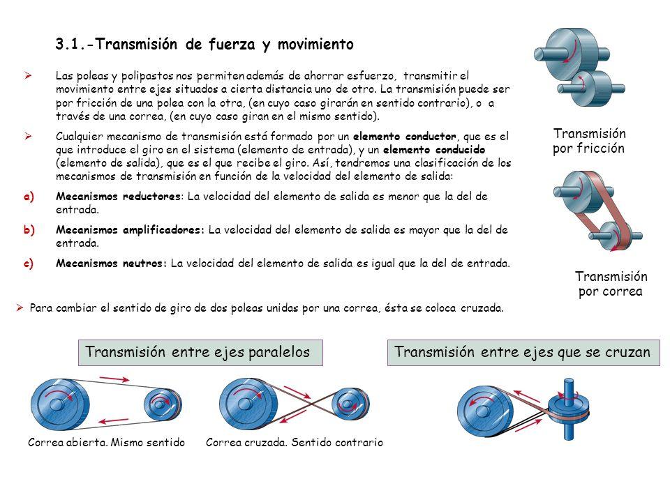 Unidad 4. Transmisión y transformación de movimiento 3.1.-Transmisión de fuerza y movimiento Las poleas y polipastos nos permiten además de ahorrar es