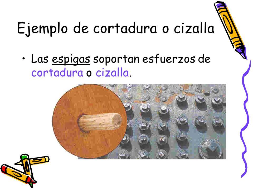 Ejemplo de cortadura o cizalla Las espigas soportan esfuerzos de cortadura o cizalla.