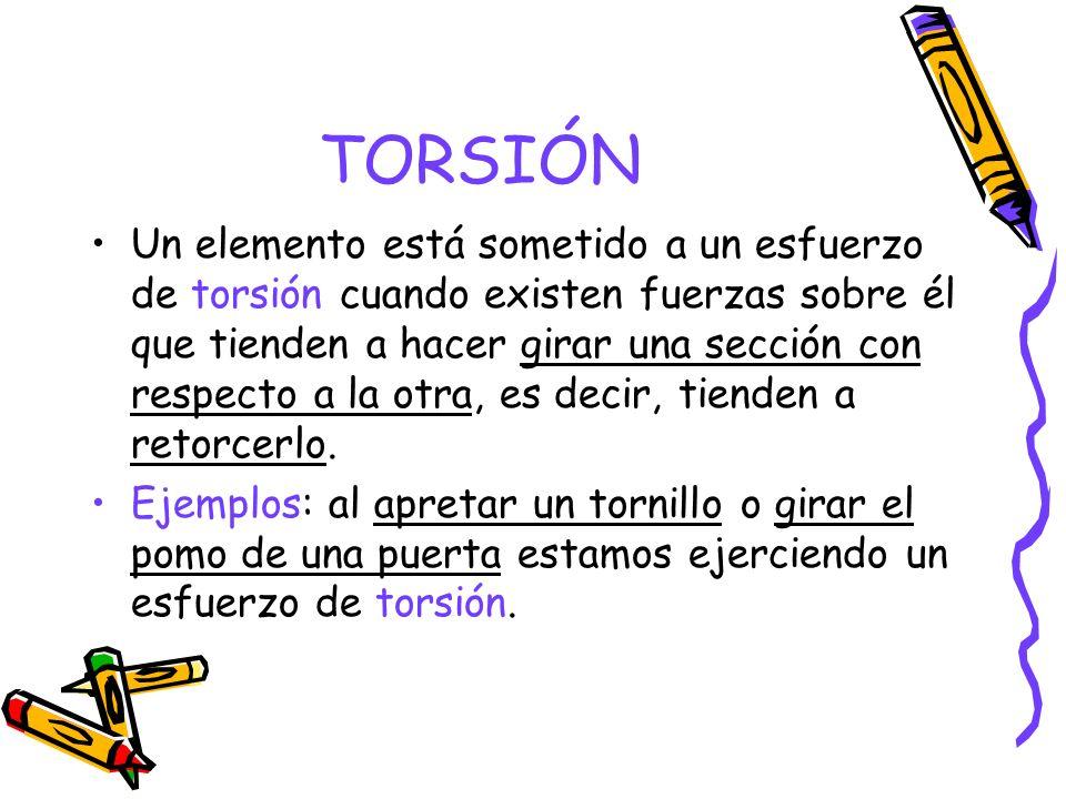 TORSIÓN Un elemento está sometido a un esfuerzo de torsión cuando existen fuerzas sobre él que tienden a hacer girar una sección con respecto a la otr