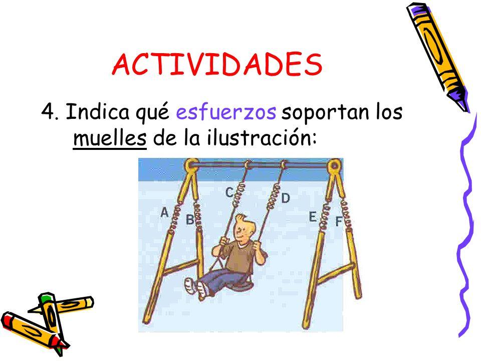 ACTIVIDADES 4. Indica qué esfuerzos soportan los muelles de la ilustración: