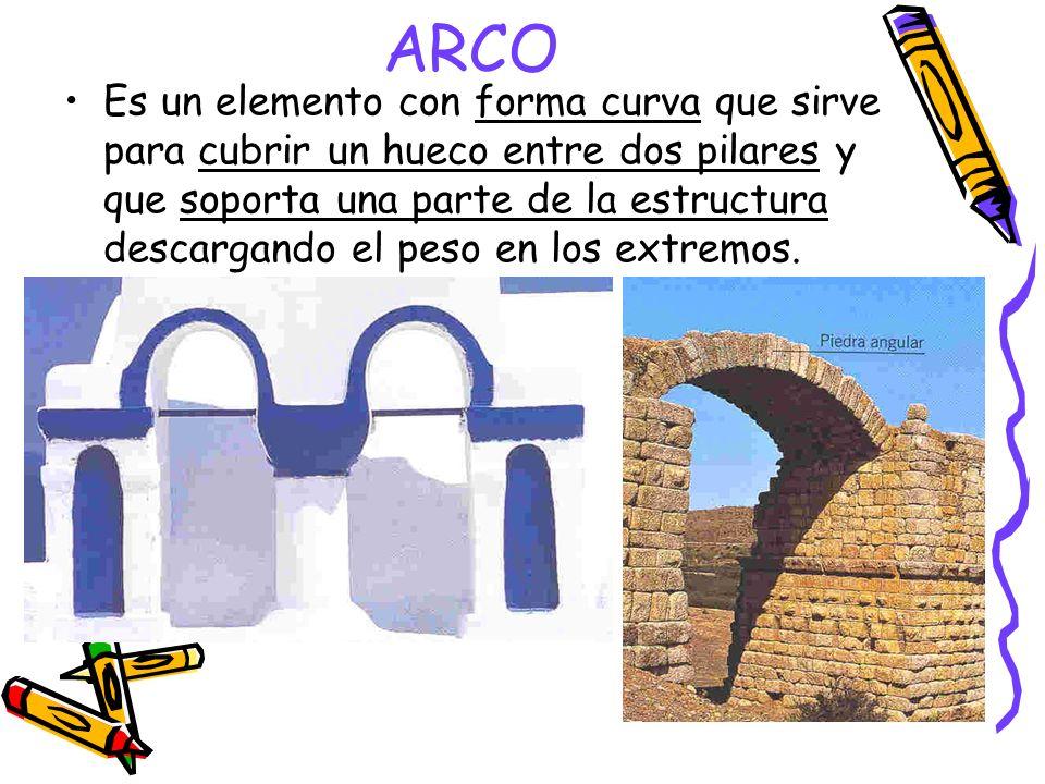 ARCO Es un elemento con forma curva que sirve para cubrir un hueco entre dos pilares y que soporta una parte de la estructura descargando el peso en l
