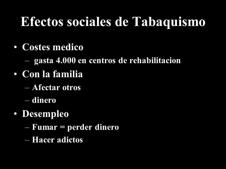Efectos sociales de Tabaquismo Costes medico – gasta 4.000 en centros de rehabilitacion Con la familia –Afectar otros –dinero Desempleo –Fumar = perde