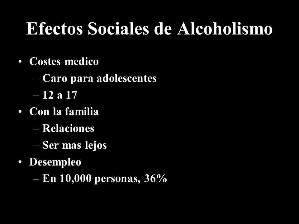 Efectos Sociales de Alcoholismo Costes medico –Caro para adolescentes –12 a 17 Con la familia –Relaciones –Ser mas lejos Desempleo –En 10,000 personas