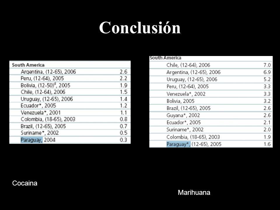 Cocaina Marihuana