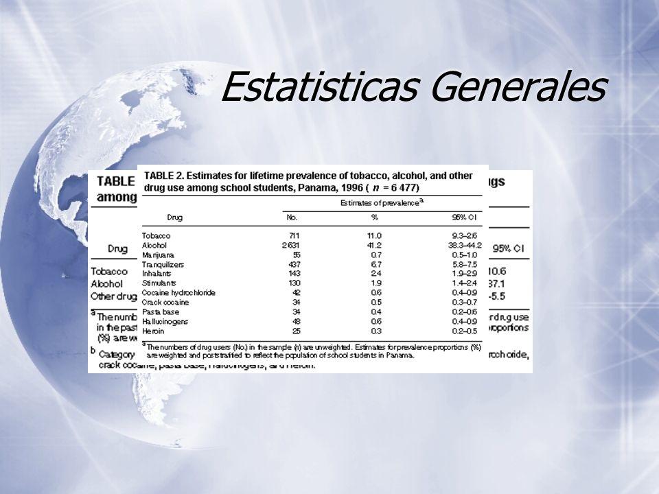 Estatisticas Generales