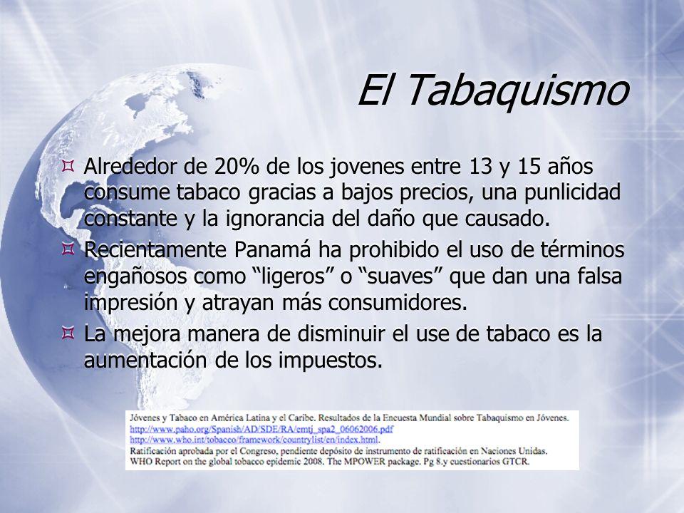 El Tabaquismo Alrededor de 20% de los jovenes entre 13 y 15 años consume tabaco gracias a bajos precios, una punlicidad constante y la ignorancia del
