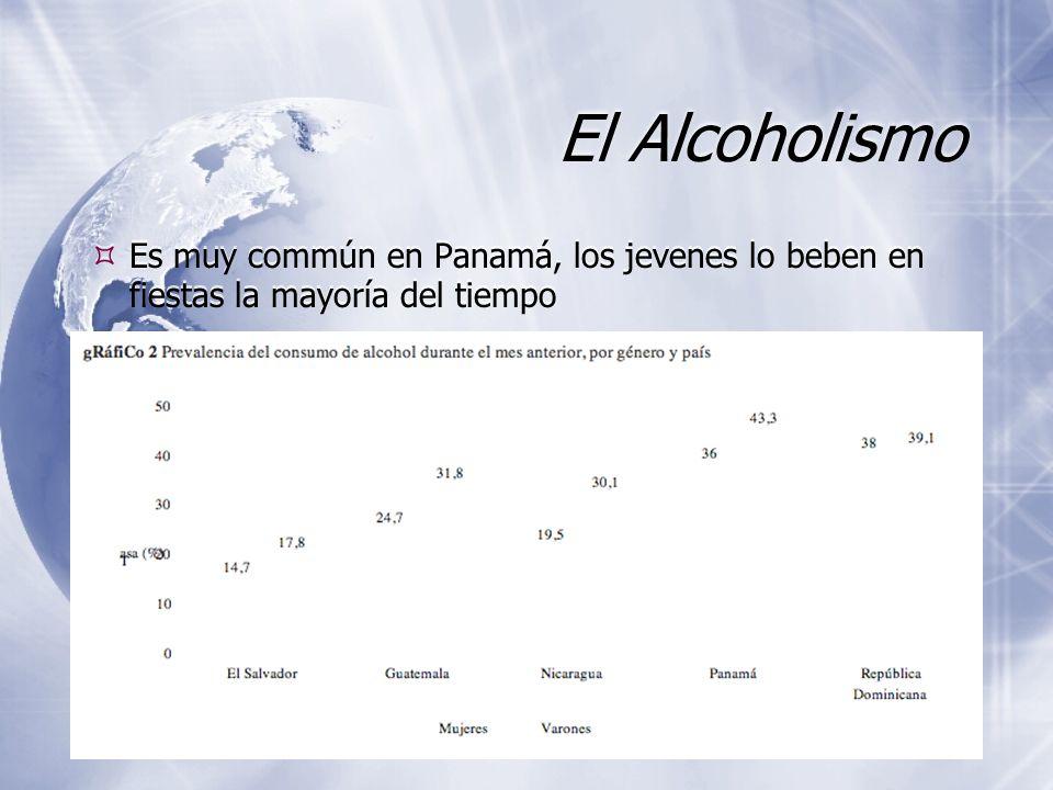 El Alcoholismo Es muy commún en Panamá, los jevenes lo beben en fiestas la mayoría del tiempo