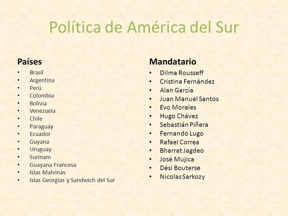 Política de América del Sur Países Brasil Argentina Perú Colombia Bolivia Venezuela Chile Paraguay Ecuador Guyana Uruguay Surinam Guayana Francesa Isl