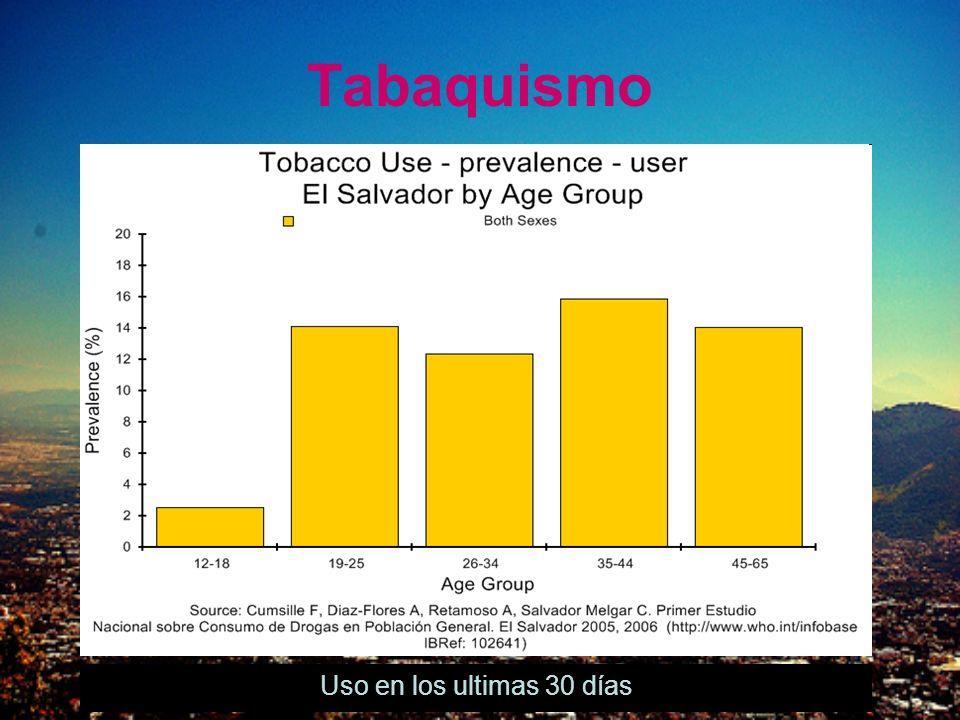 Tabaquismo Uso en los ultimas 30 días