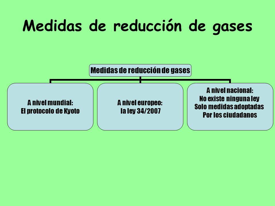 Medidas de reducción de gases A nivel mundial: El protocolo de Kyoto A nivel europeo: la ley 34/2007 A nivel nacional: No existe ninguna ley Solo medi