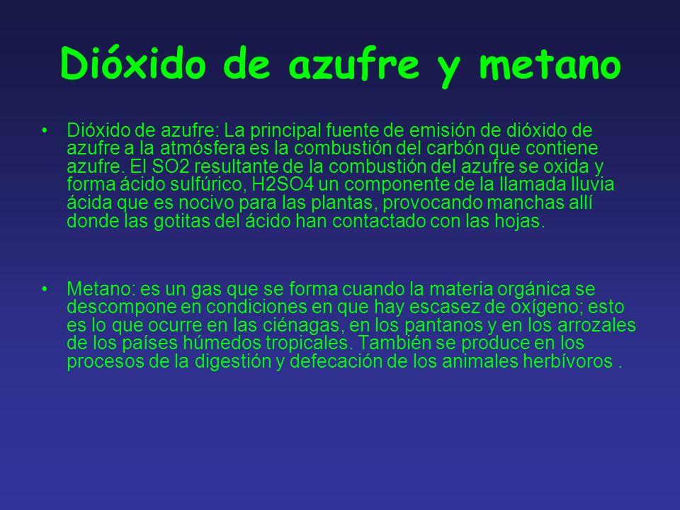 Dióxido de azufre y metano Dióxido de azufre: La principal fuente de emisión de dióxido de azufre a la atmósfera es la combustión del carbón que conti