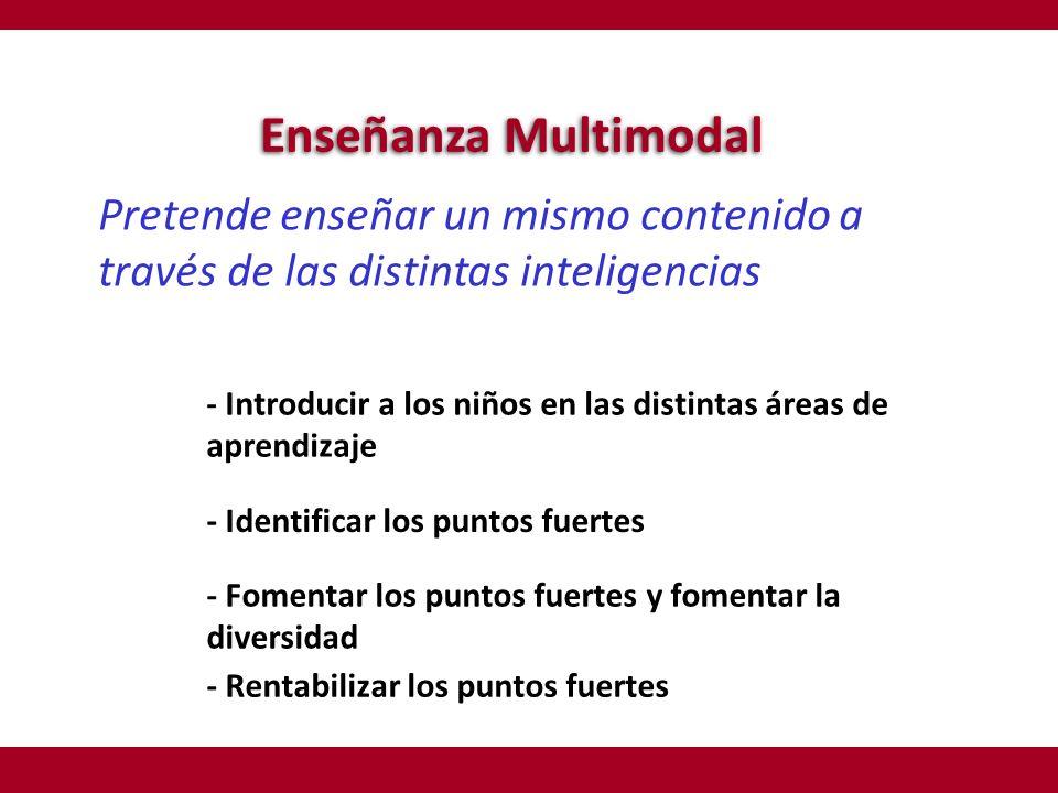 (Inteligencias Múltiples en el Aula, Armstrong, 2011) Preguntas CLAVE (Inteligencias Múltiples en el Aula, Armstrong, 2011)
