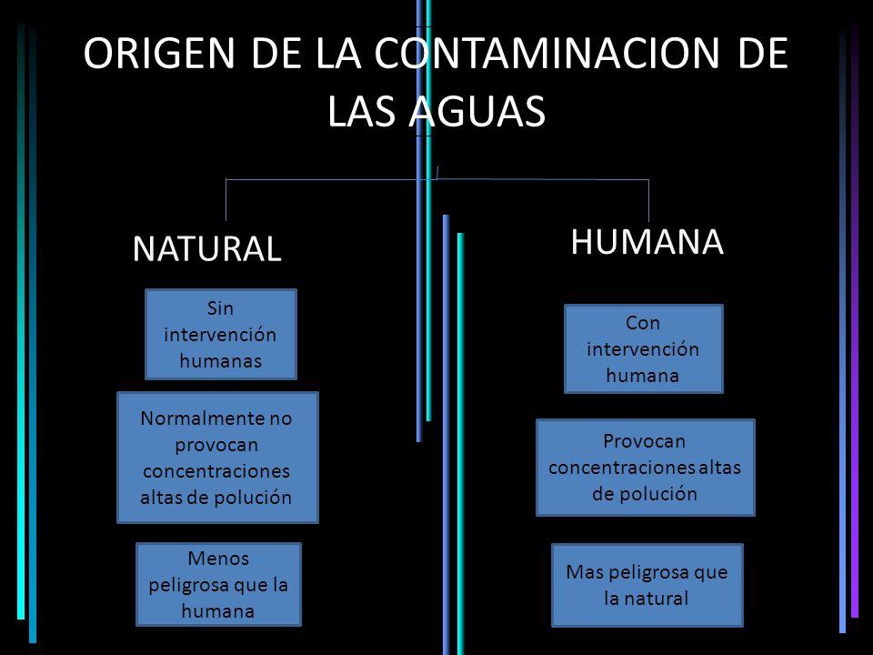CONTAMINACION DE LAS AGUAS: NATURAL MERCURIO ES MUY TOXICO PARA LOS HUMANOS.