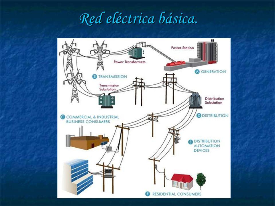 La mayor parte de la electricidad producida proviene de centrales térmicas (71,4%) y cogeneración (18,4%) La mayor parte de la electricidad producida proviene de centrales térmicas (71,4%) y cogeneración (18,4%) El resto (10,2%) viene El resto (10,2%) viene de fuentes renovables: eólica (3%), solar (5,6%), hidraúlica (1,3 %) Origen de la electricidad en Murcia.
