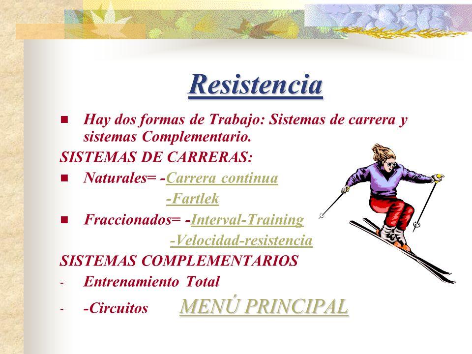 Sistemas de Entrenamiento Resistencia Resistencia Resistencia Fuerza Fuerza Fuerza Flexibilidad Flexibilidad Flexibilidad MENÚ PRINCIPAL MENÚ PRINCIPA