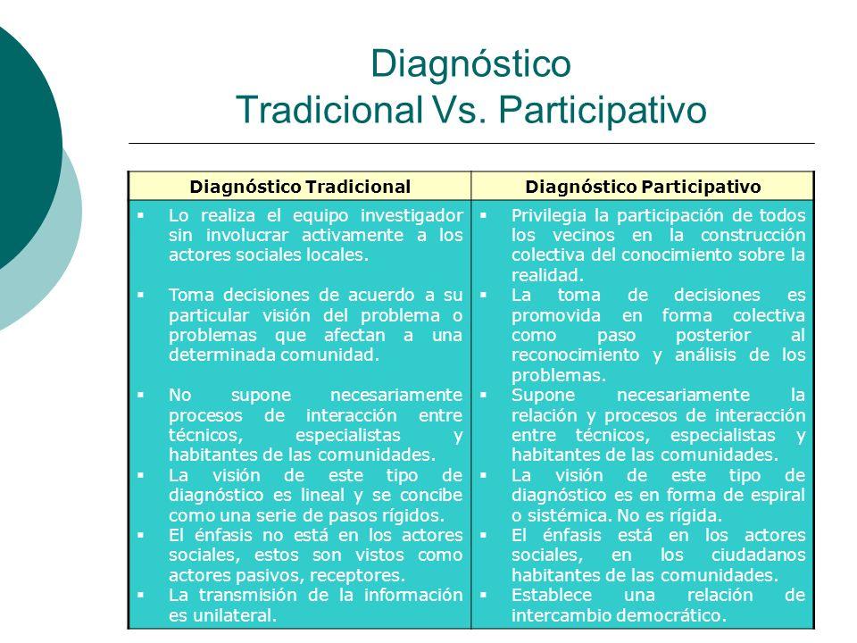 Diagnóstico Tradicional Vs. Participativo Diagnóstico TradicionalDiagnóstico Participativo Lo realiza el equipo investigador sin involucrar activament
