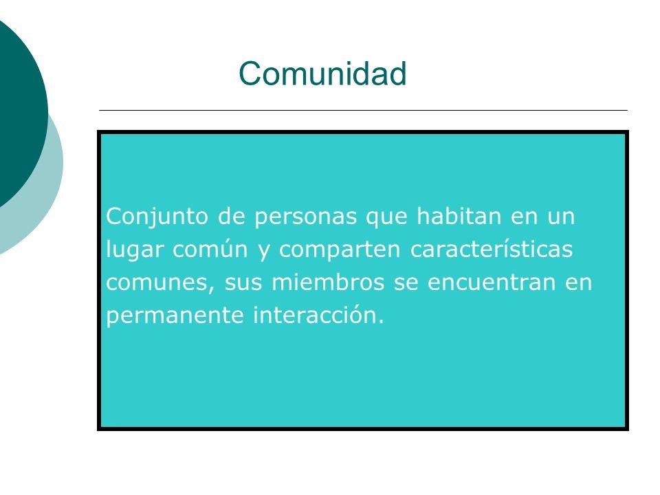 Comunidad Conjunto de personas que habitan en un lugar común y comparten características comunes, sus miembros se encuentran en permanente interacción