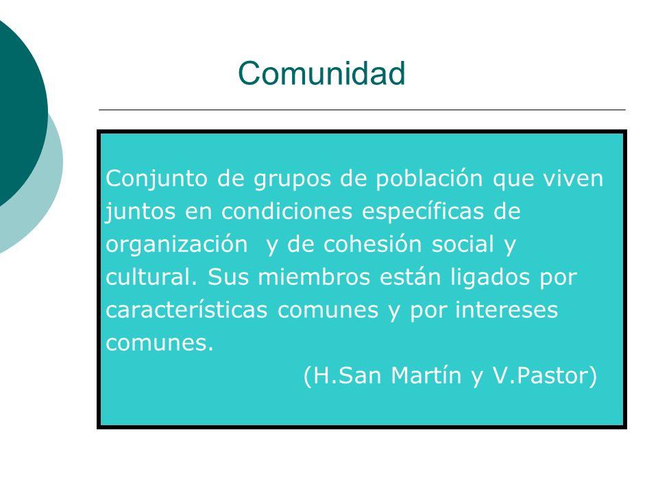 Comunidad Conjunto de grupos de población que viven juntos en condiciones específicas de organización y de cohesión social y cultural. Sus miembros es