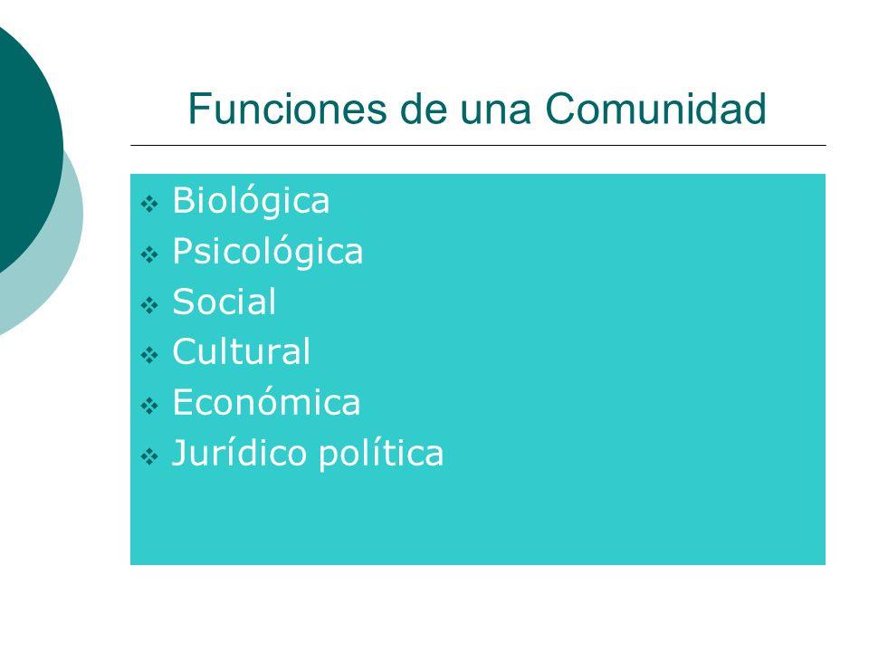 Funciones de una Comunidad Biológica Psicológica Social Cultural Económica Jurídico política
