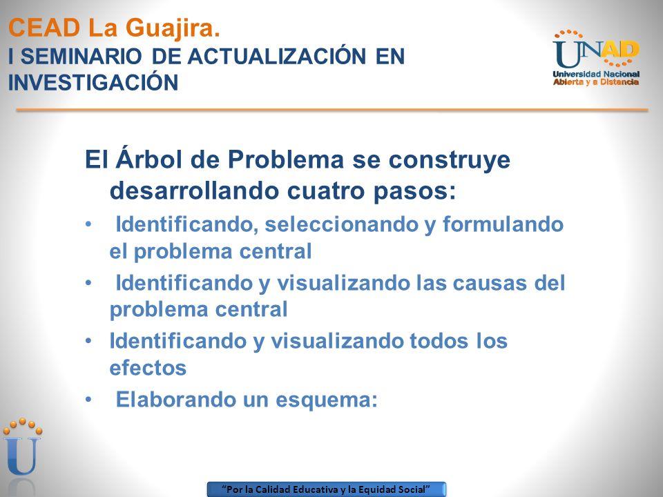 Por la Calidad Educativa y la Equidad Social CEAD La Guajira. I SEMINARIO DE ACTUALIZACIÓN EN INVESTIGACIÓN El Árbol de Problema se construye desarrol