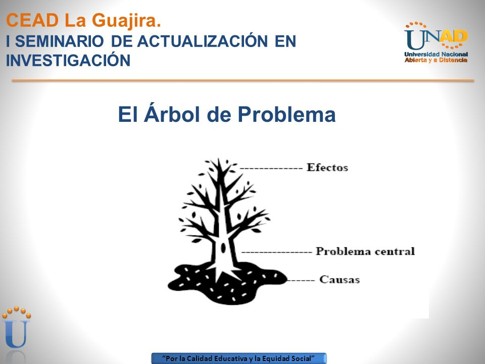 Por la Calidad Educativa y la Equidad Social CEAD La Guajira. I SEMINARIO DE ACTUALIZACIÓN EN INVESTIGACIÓN El Árbol de Problema
