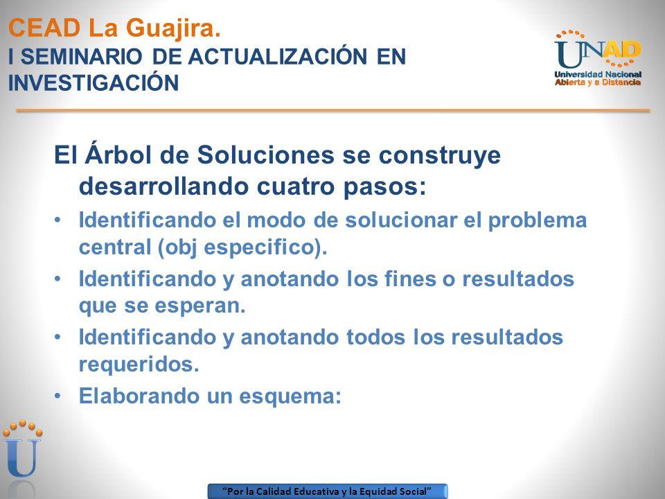 Por la Calidad Educativa y la Equidad Social CEAD La Guajira. I SEMINARIO DE ACTUALIZACIÓN EN INVESTIGACIÓN El Árbol de Soluciones se construye desarr