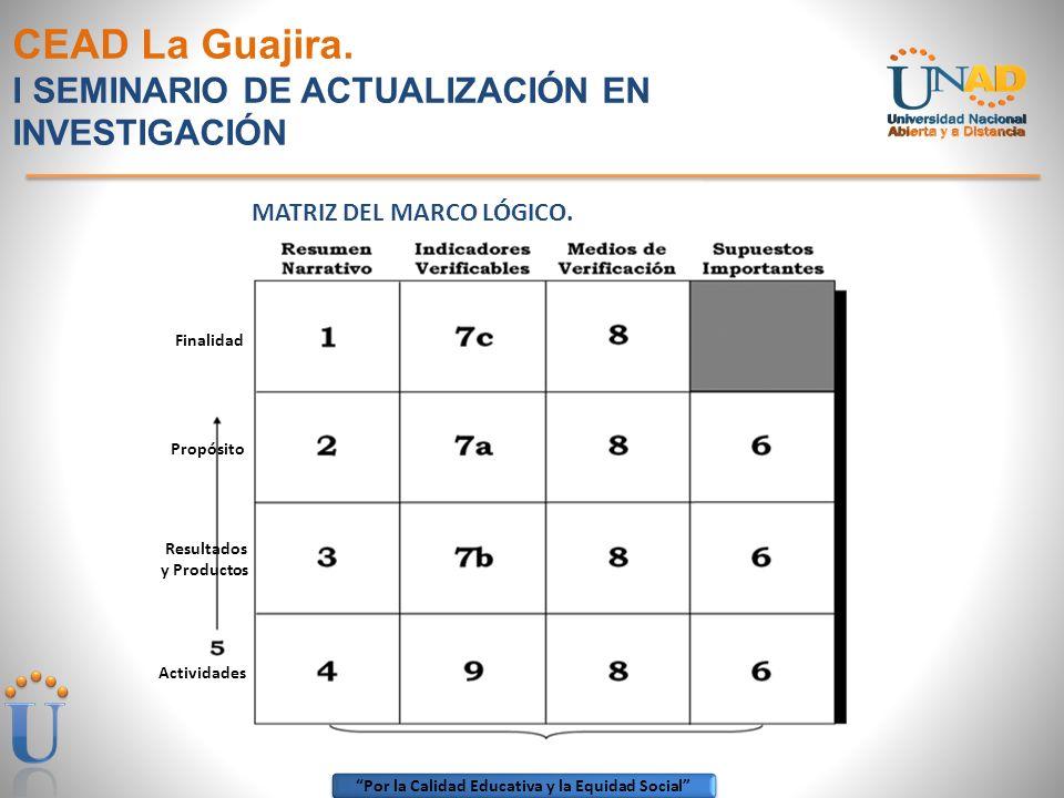 Por la Calidad Educativa y la Equidad Social CEAD La Guajira. I SEMINARIO DE ACTUALIZACIÓN EN INVESTIGACIÓN Resultados y Productos Propósito Finalidad