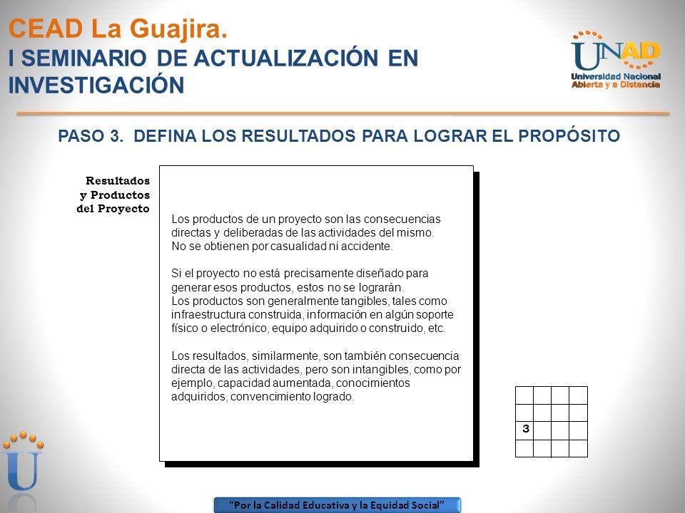 Por la Calidad Educativa y la Equidad Social CEAD La Guajira. I SEMINARIO DE ACTUALIZACIÓN EN INVESTIGACIÓN Resultados y Productos del Proyecto PASO 3