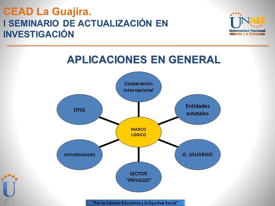Por la Calidad Educativa y la Equidad Social CEAD La Guajira. I SEMINARIO DE ACTUALIZACIÓN EN INVESTIGACIÓN APLICACIONES EN GENERAL MARCO LOGICO Coope