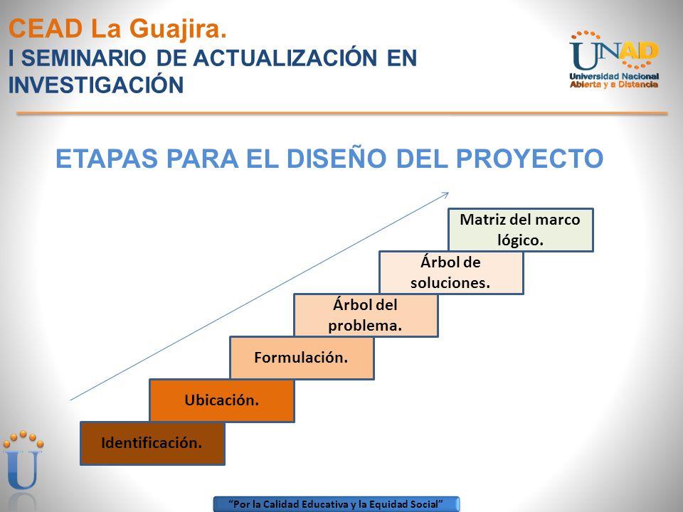Por la Calidad Educativa y la Equidad Social CEAD La Guajira. I SEMINARIO DE ACTUALIZACIÓN EN INVESTIGACIÓN ETAPAS PARA EL DISEÑO DEL PROYECTO Identif