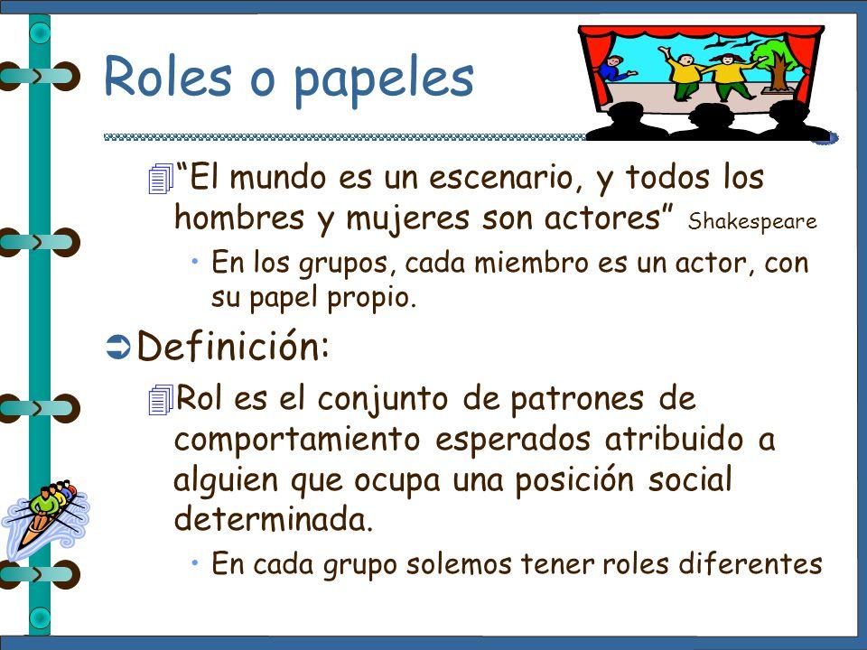 Grupo ¿Qué hay que tomar en cuenta? Ü Liderazgo Ü Roles o papeles Ü Normas Ü Tamaño Ü Composición Ü Recompensas (grupal e individual)