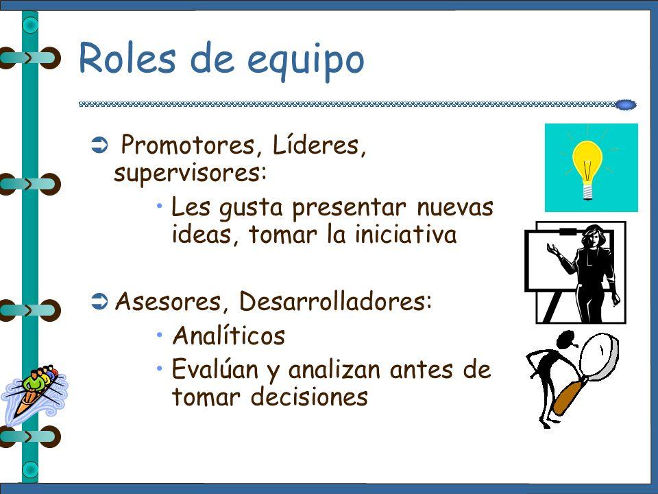 Roles o papeles Ü Identificación con el rol 4Actitudes y comportamientos consistentes con el rol. 4La gente cambia rápidamente cuando se le sitúa en u