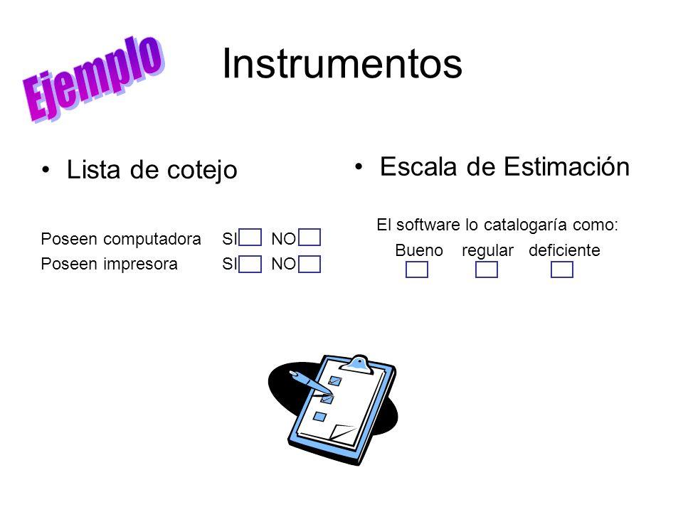 Instrumentos Lista de cotejo Poseen computadora SI NO Poseen impresora SI NO Escala de Estimación El software lo catalogaría como: Buenoregulardeficie